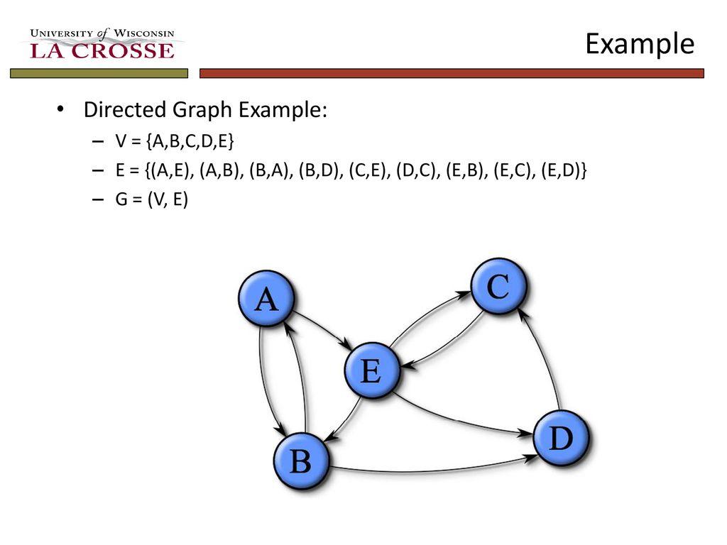 Java Programming Graphs  - ppt download