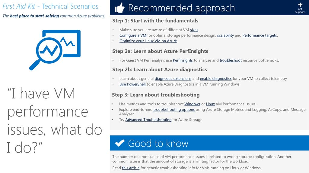 First Aid Kit for Azure Support Scenarios - ppt download