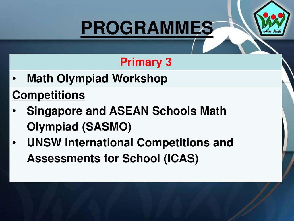 West View Primary School Parents' Briefing - ppt download