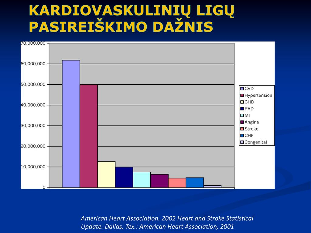 netradiciniai hipertenzijos metodai