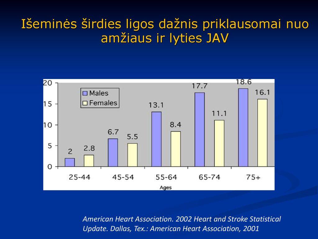 hipertenzija ir katecholaminai