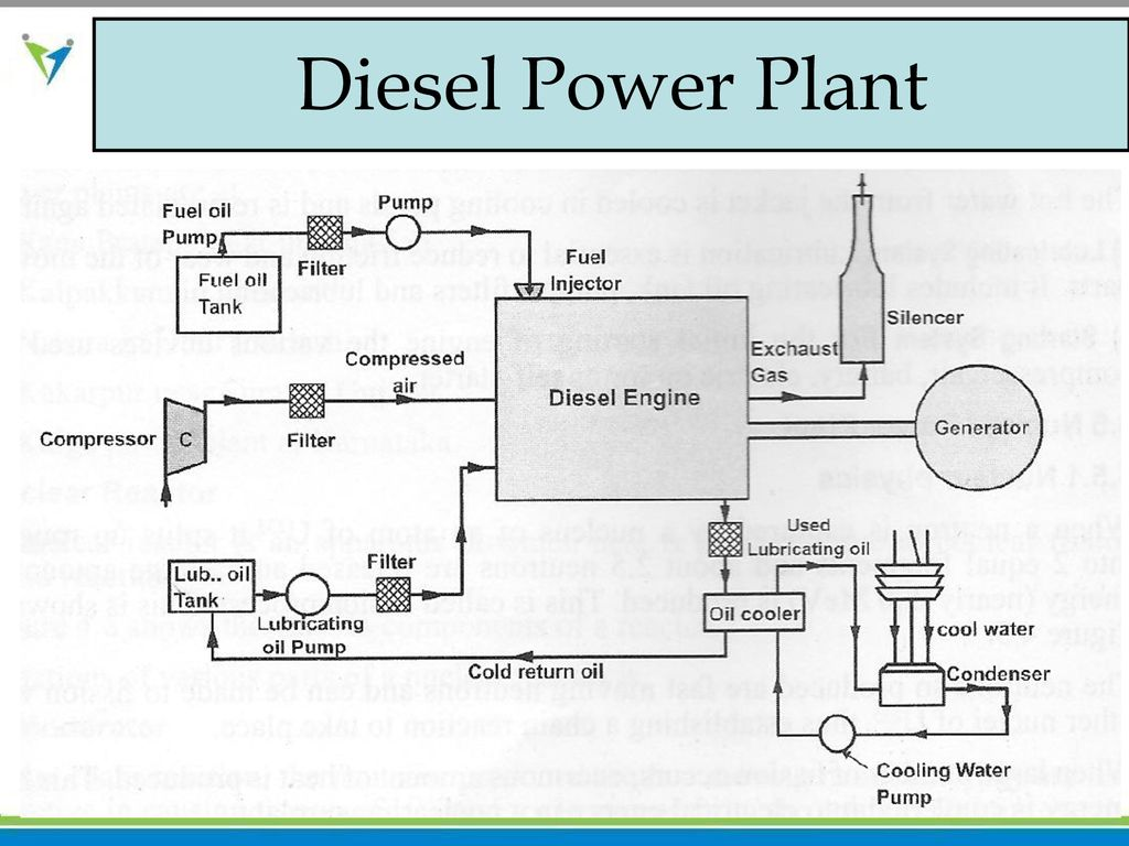 BASIC MECHANICAL ENGINEERING - ppt downloadSlidePlayer