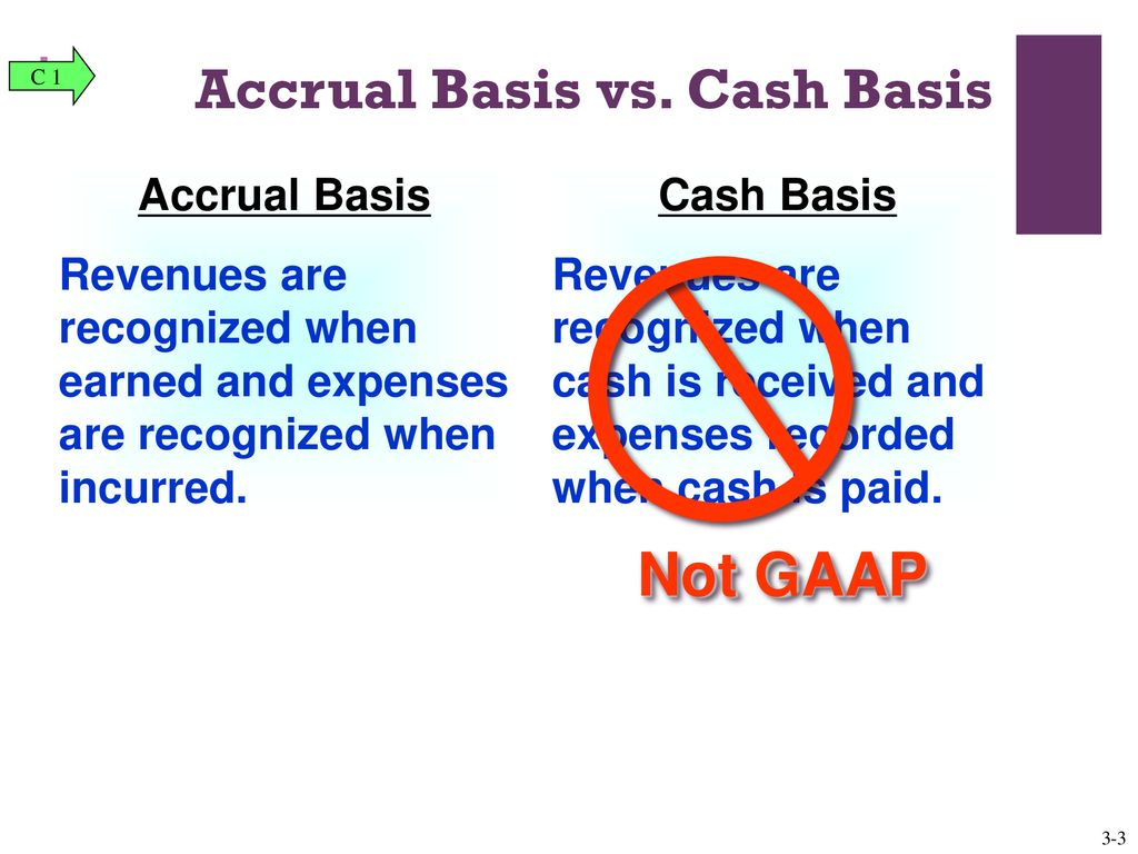 Revenues are recognized when cash is received and expenses are recorded when cash is paid