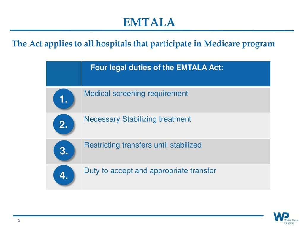 The Emergency Medical Treatment and Active Labor Act - ppt