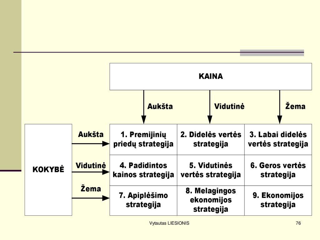 belajar dvejetainių opcionų prekyba pasinaudoti akcijų pasirinkimo sandoriais vokiečių kalba