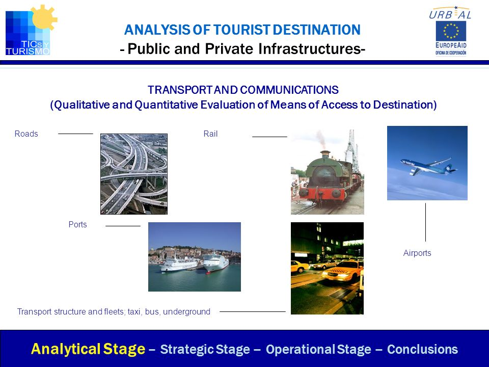 ANALYSIS OF TOURIST DESTINATION - Public and Private Infrastructures-