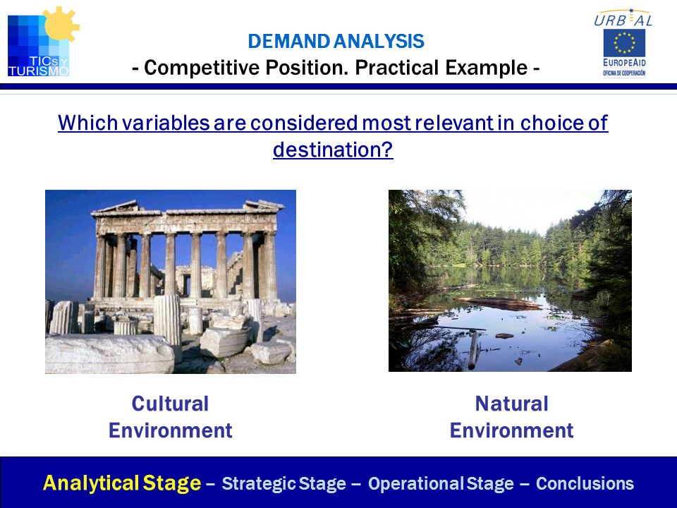 DEMAND ANALYSIS - Competitive Position. Practical Example -