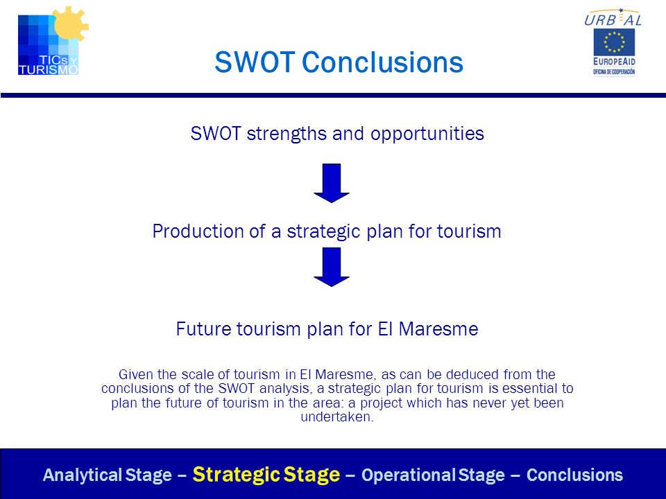 SWOT Conclusions SWOT strengths and opportunities