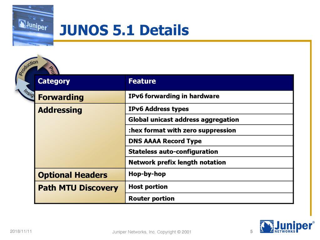Juniper Networks IPv6 Implementation - ppt download