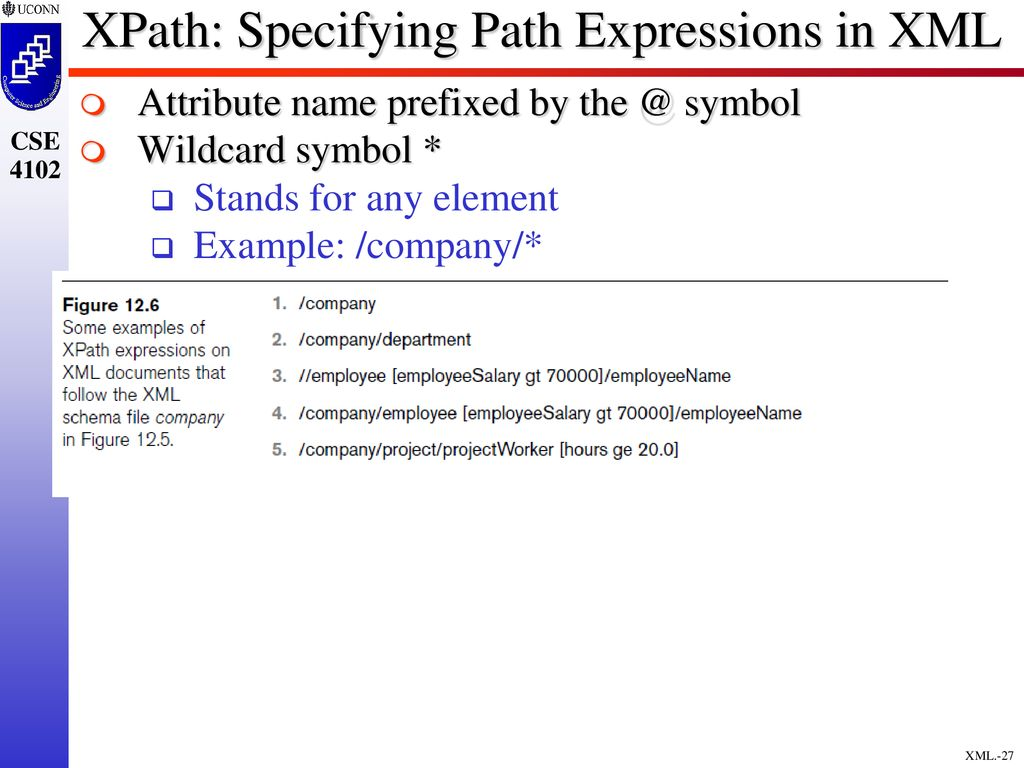 XML Standards, Xpath, and XQuery - ppt download