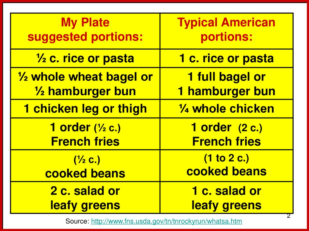 """MyPlate recommends proportions instead of """"servings"""": - ppt"""