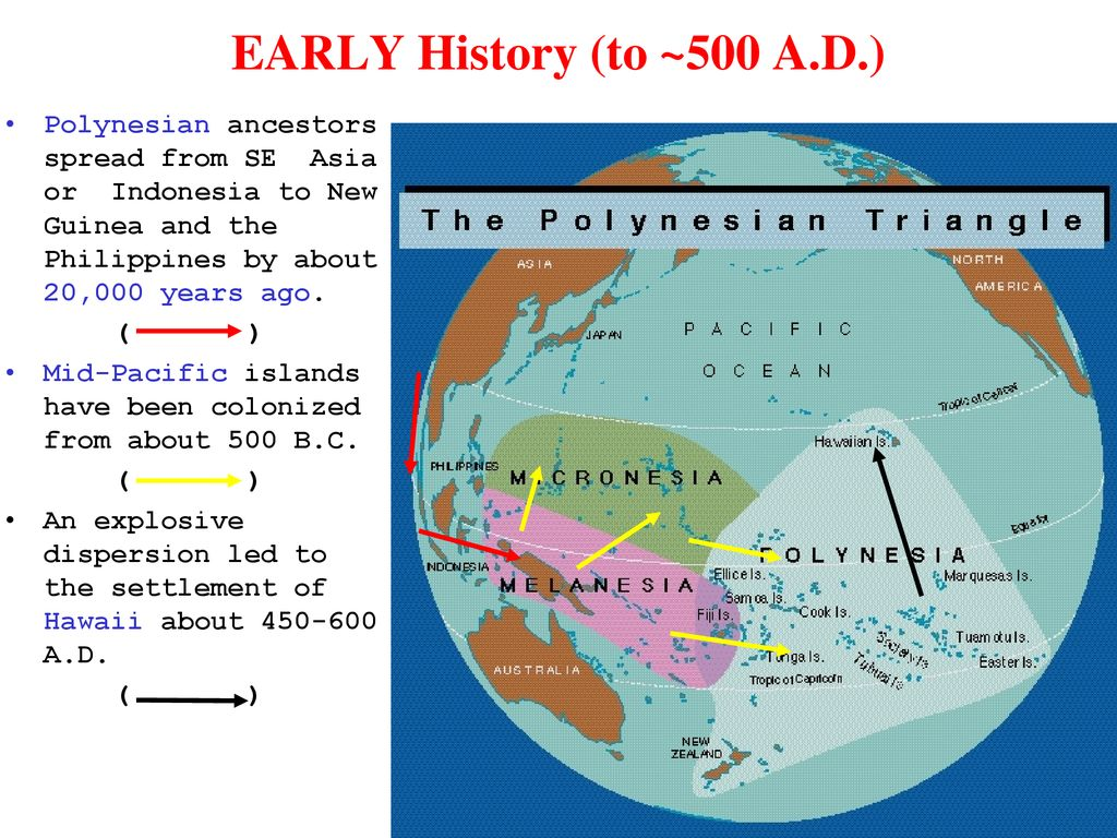 Map Of Asia In 500 Ad.Oceography North Surry High School Ppt Download