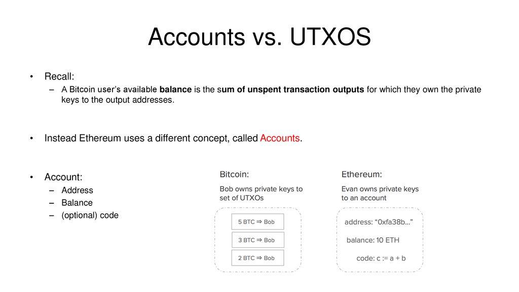 Blockchain & Bitcoin Notions fondamentales Lionel Brunie, Youakim