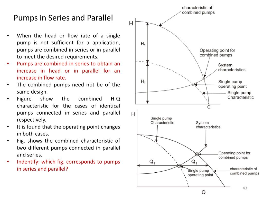 Pumps Module Iv Ppt Download On To Enlarge The Diagram Operating Principle Of Liquid Ring In Series And Parallel