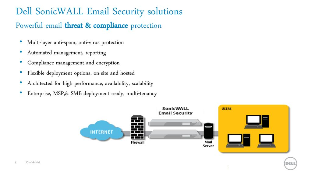 Dell SonicWALL Security Series - ppt download