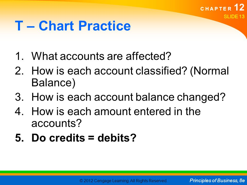 T – Chart Practice What accounts are affected