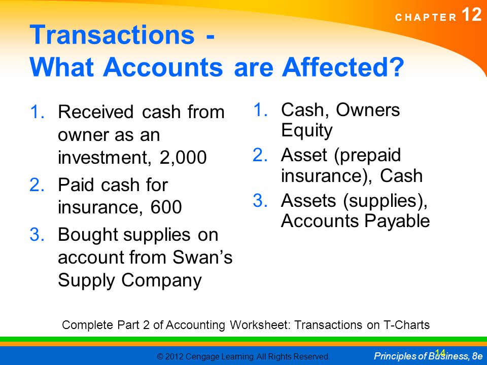 Transactions - What Accounts are Affected