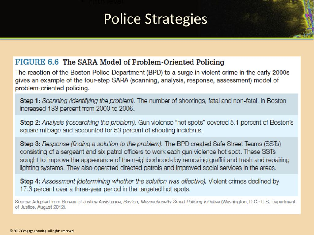 problem oriented policing examples