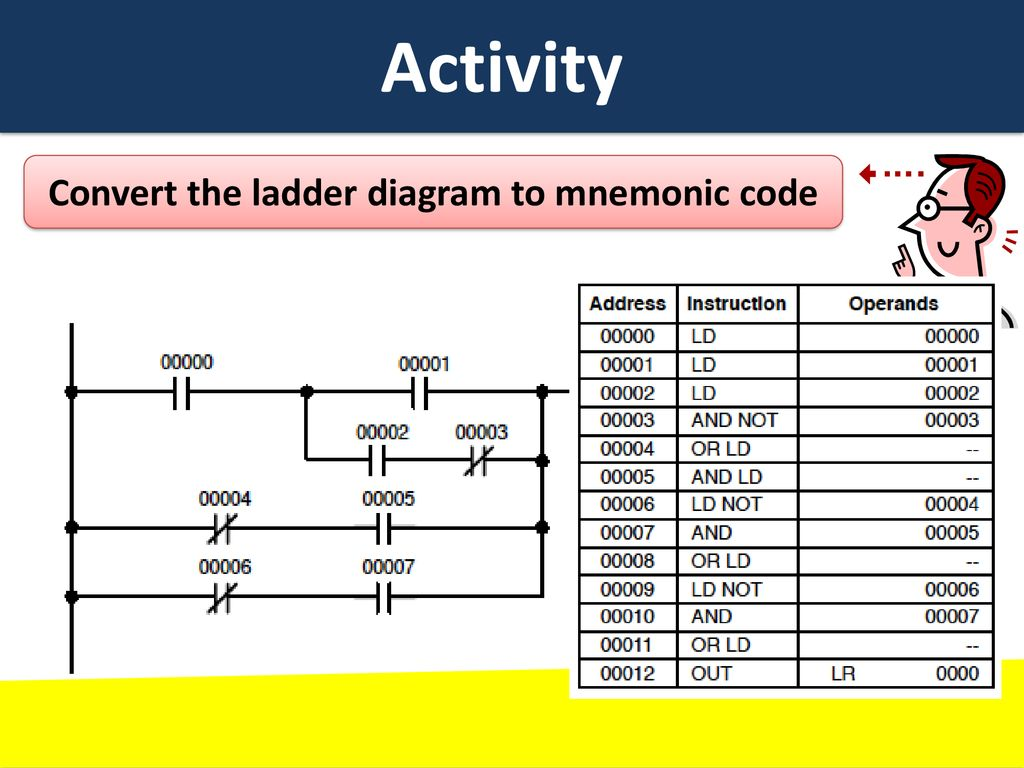 Industrial Electronics Ppt Download