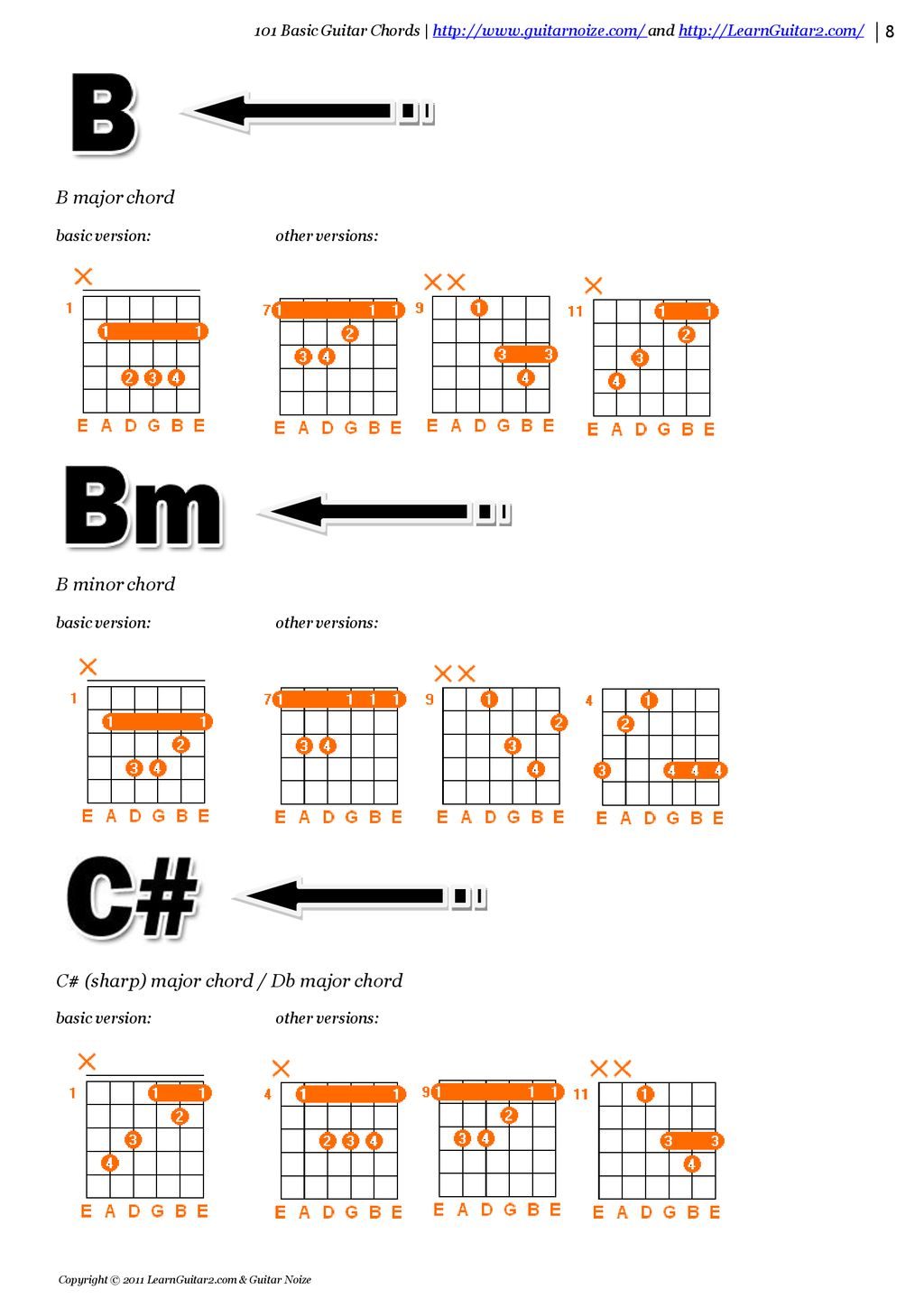 101 Basic Guitar Chords introduces: - ppt download