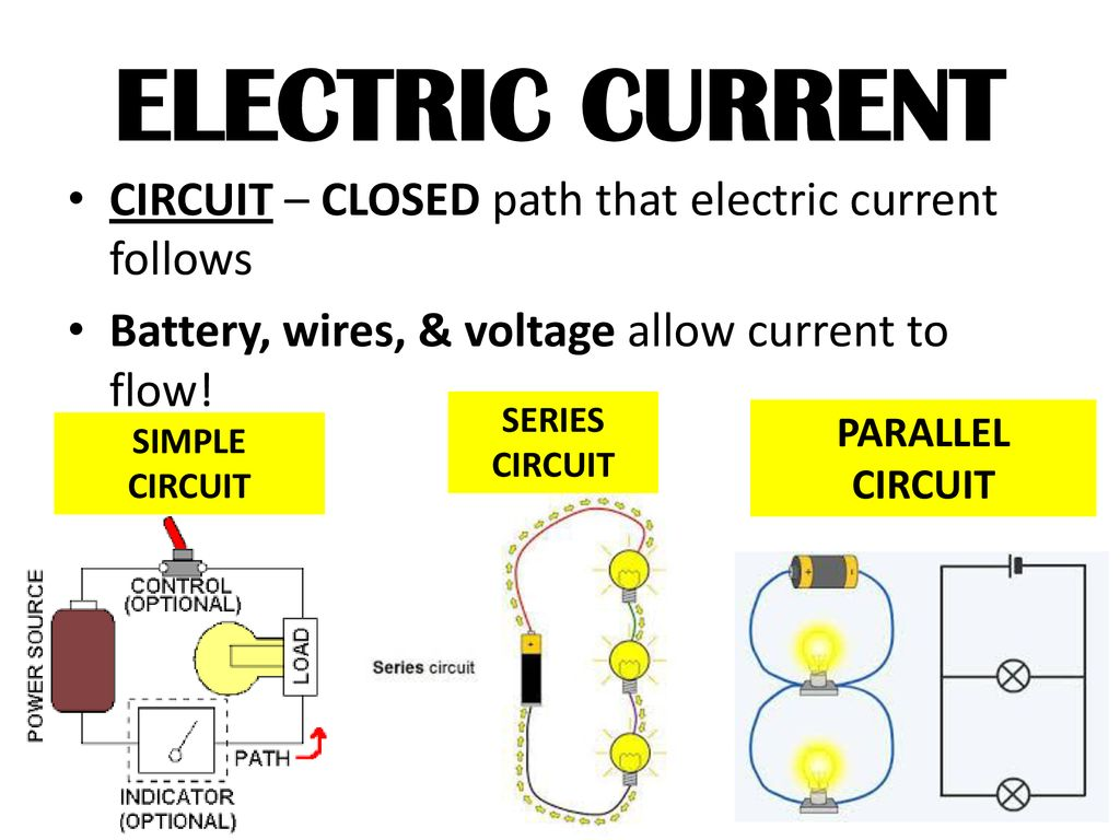 simple electric circuit in which a closed path for current to flow