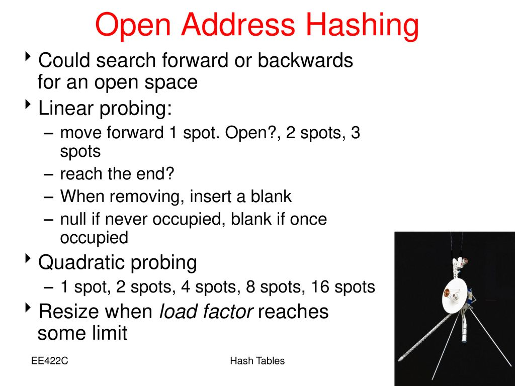 Hash Tables -The Hacker's Dictionary - ppt download