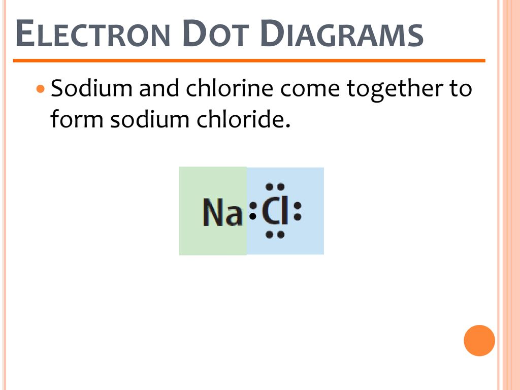Elements And Their Properties Ppt Download