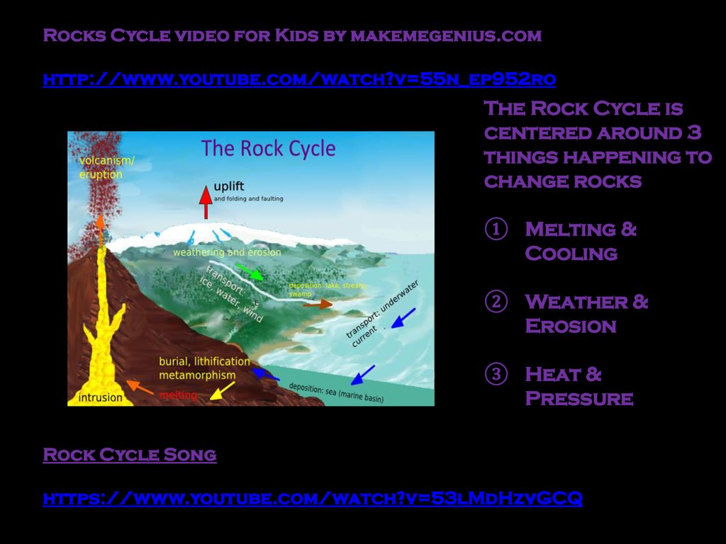 Earth Structures & Processes - ppt download