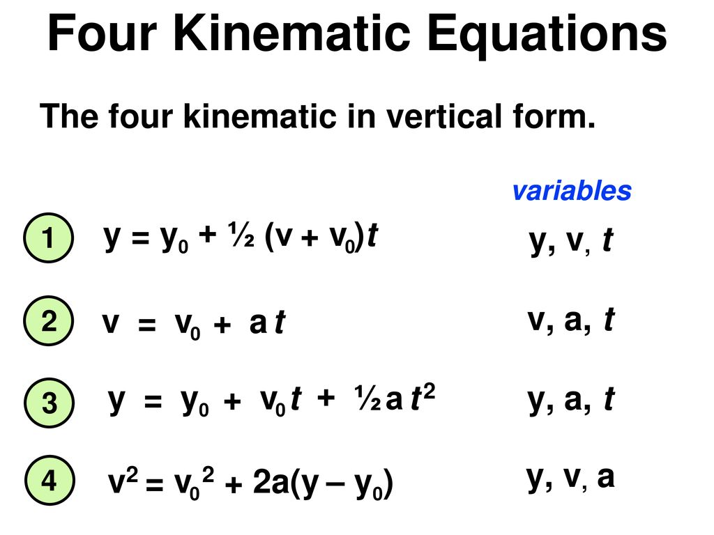 Ap Physics Section 2 7 Falling Objects Ppt Download Kinematics is the description of motion. ap physics section 2 7 falling objects