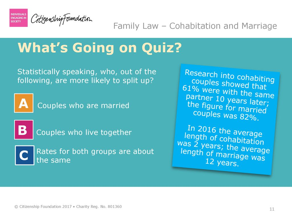 SmartLaw Resources ○ Family Law Cohabitation and Marriage