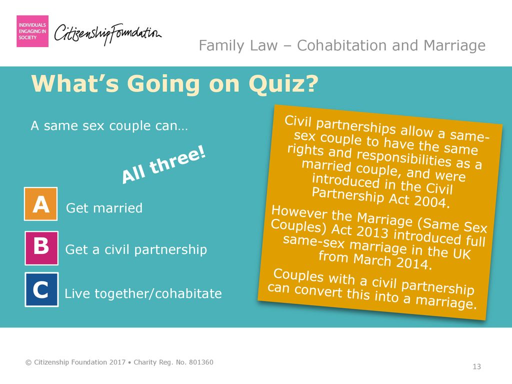 SmartLaw Resources ○ Family Law Cohabitation and Marriage  - ppt