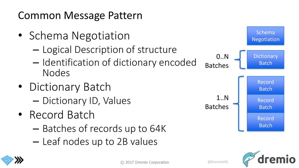 The future of column-oriented data processing with Arrow and