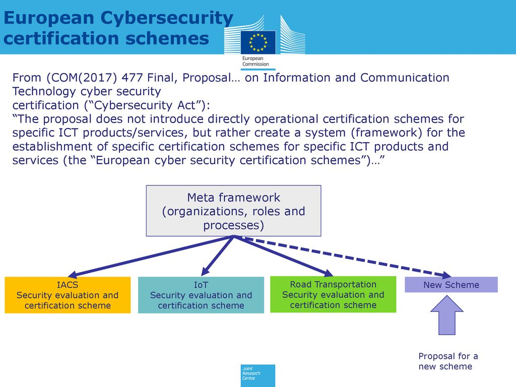 Eu Rd In Cybersecuritys Certification Ppt Download