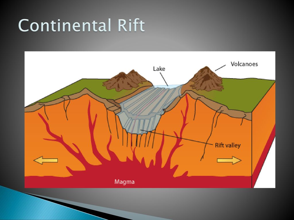 Plate Tectonics Shake Rattle Roll Ppt Download