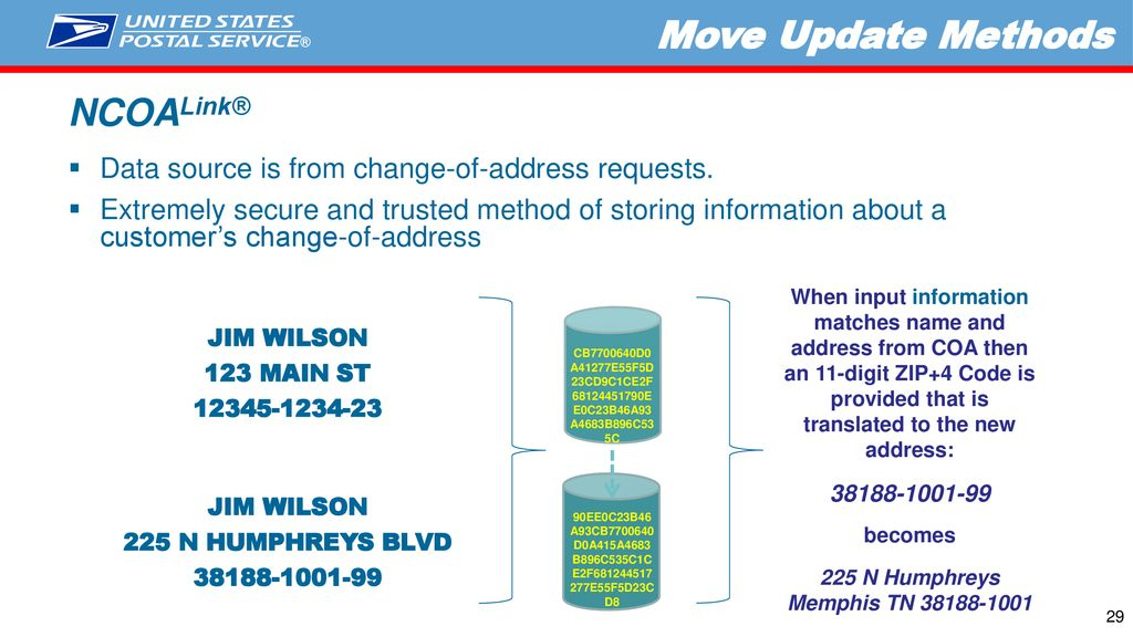 Choosing the Best Move Update Method for Your Mail - ppt