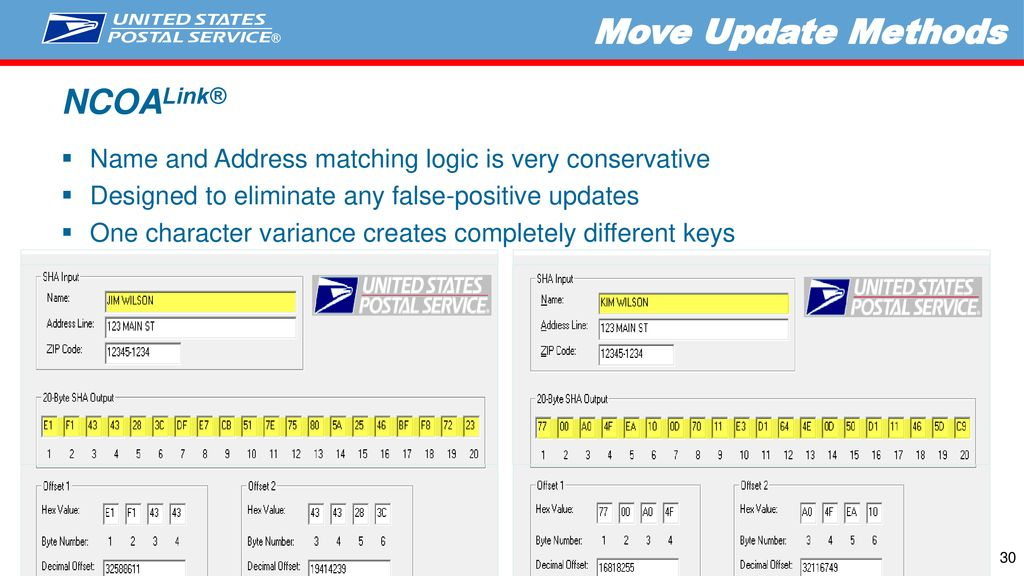Choosing the Best Move Update Method for Your Mail - ppt download