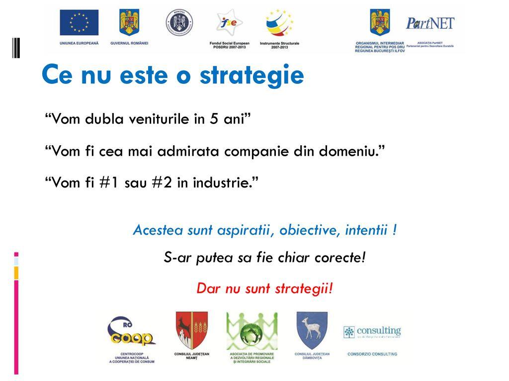 strategii de opțiuni corecte)