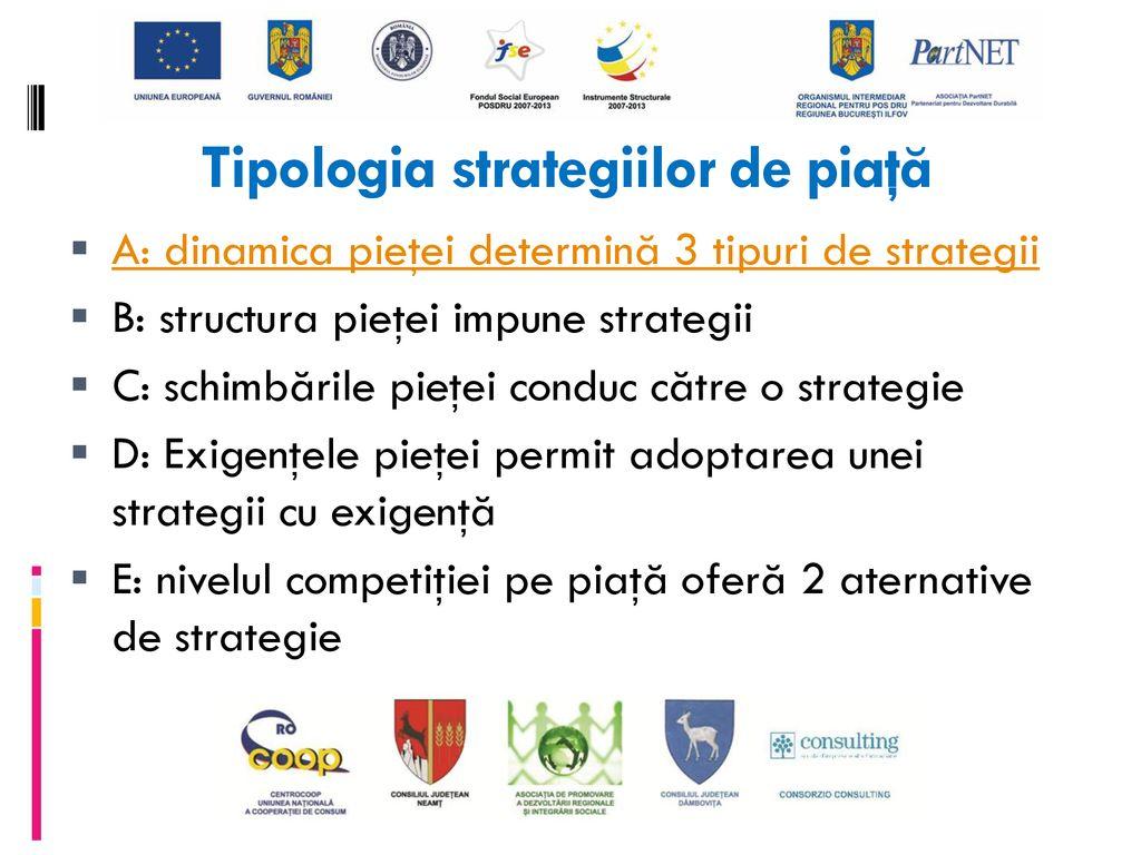 practicarea strategiilor pe opțiuni)