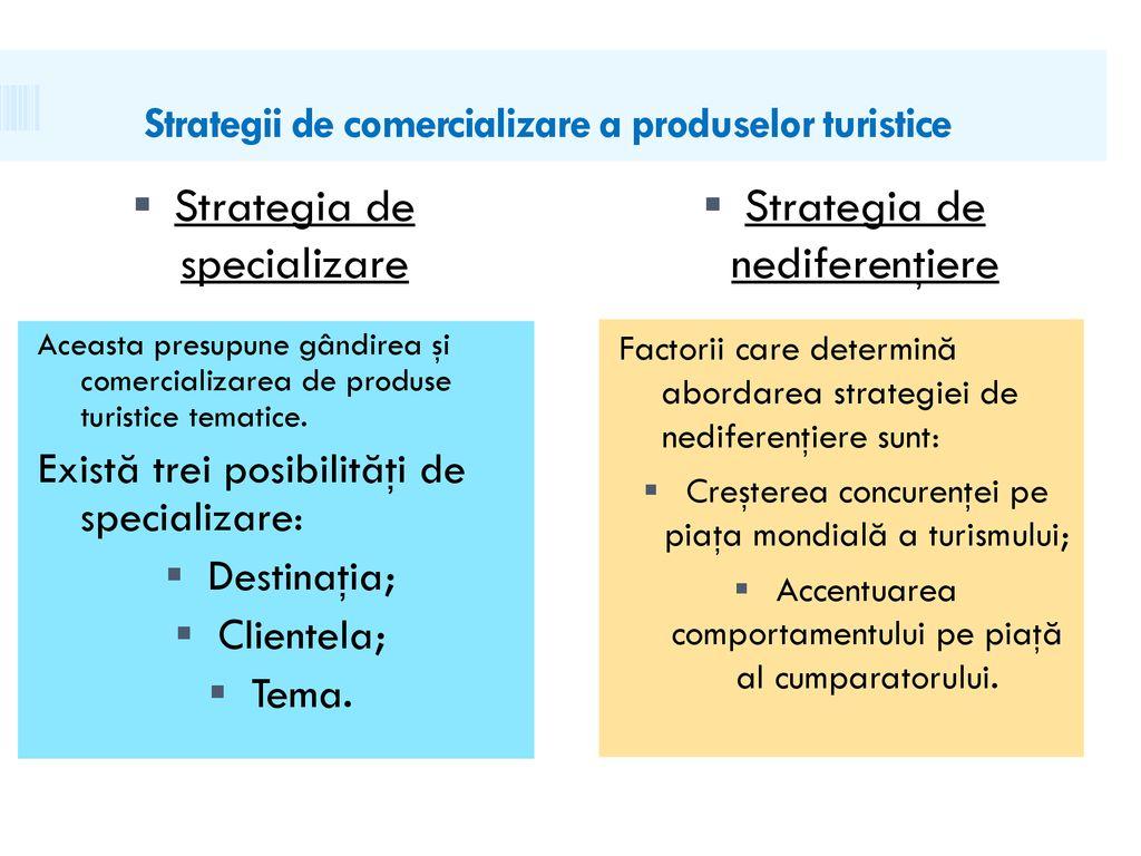 Învață să fii un operator de succes Opțiuni binare Strategia de bază - ISO