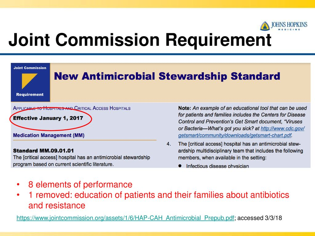 Antimicrobial Stewardship: Why Should I Care? - ppt download
