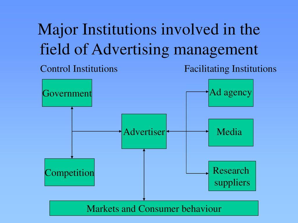 major institutions