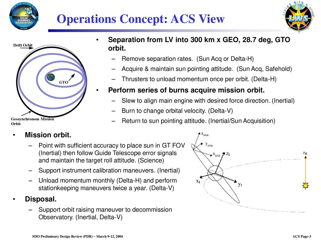 SDO ACS Subsystem Mission PDR - ppt download