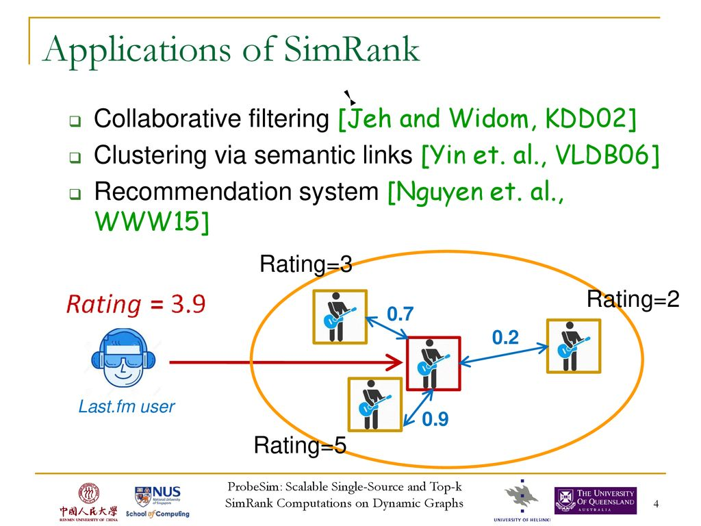 ProbeSim: Scalable Single-Source and Top-k SimRank