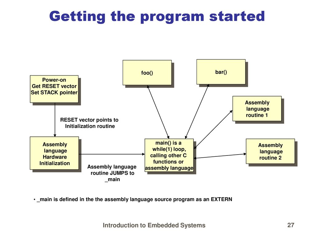 System Software  - ppt download