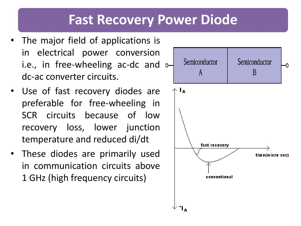 Instrumentation Power Electronic Systems Ppt Download Dc To Ac Converter Free Diagram Circuit 24 Fast Recovery Diode