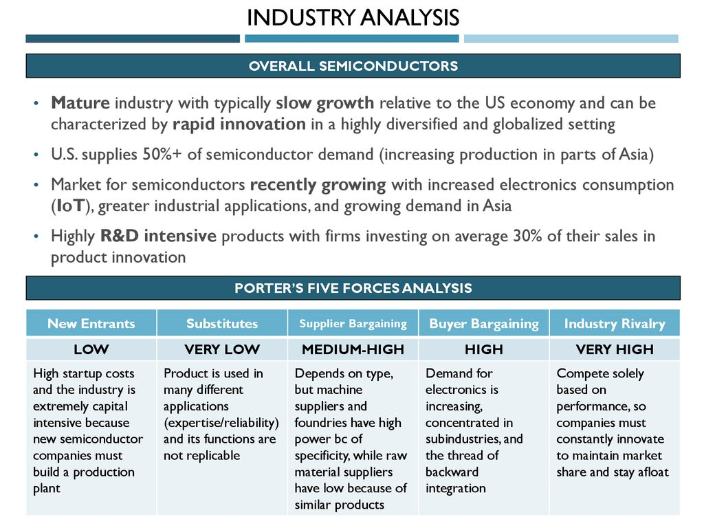 IXYS Corporation (NASDAQ: IXYS) – the case for A SHORT - ppt