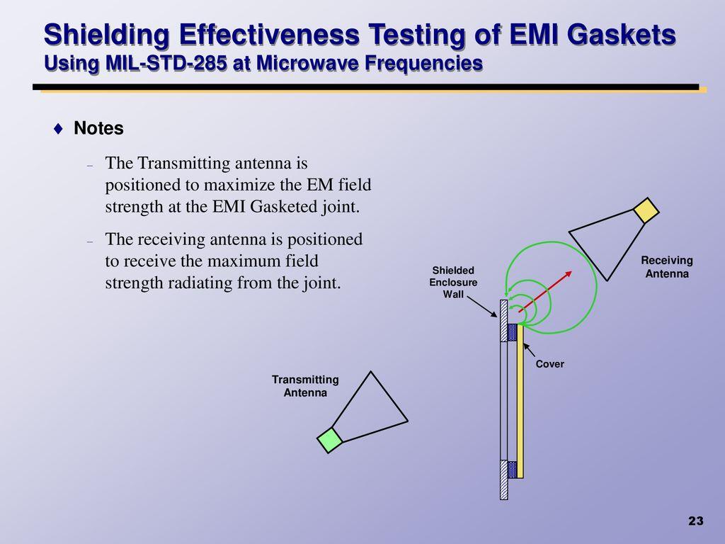 Transfer Functions in EMC Shielding Design - ppt download