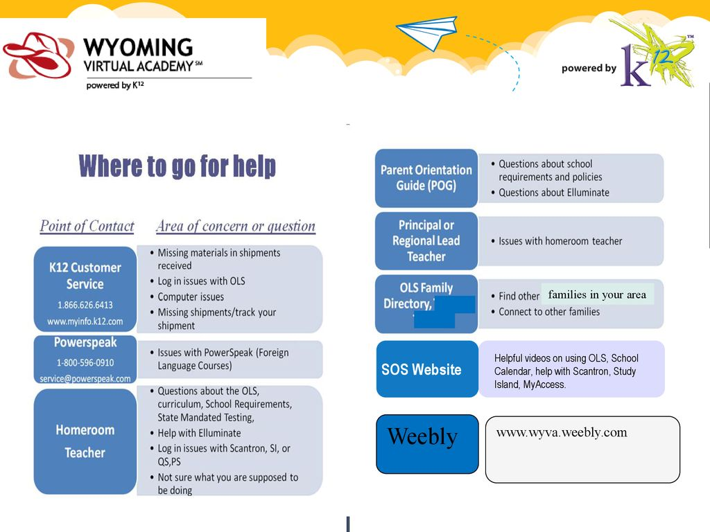 Middle School Policies and Procedures at the Wyoming Virtual