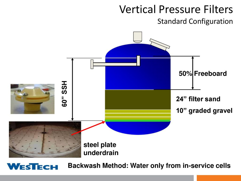 Vertical Pressure Filters - ppt downloadSlidePlayer