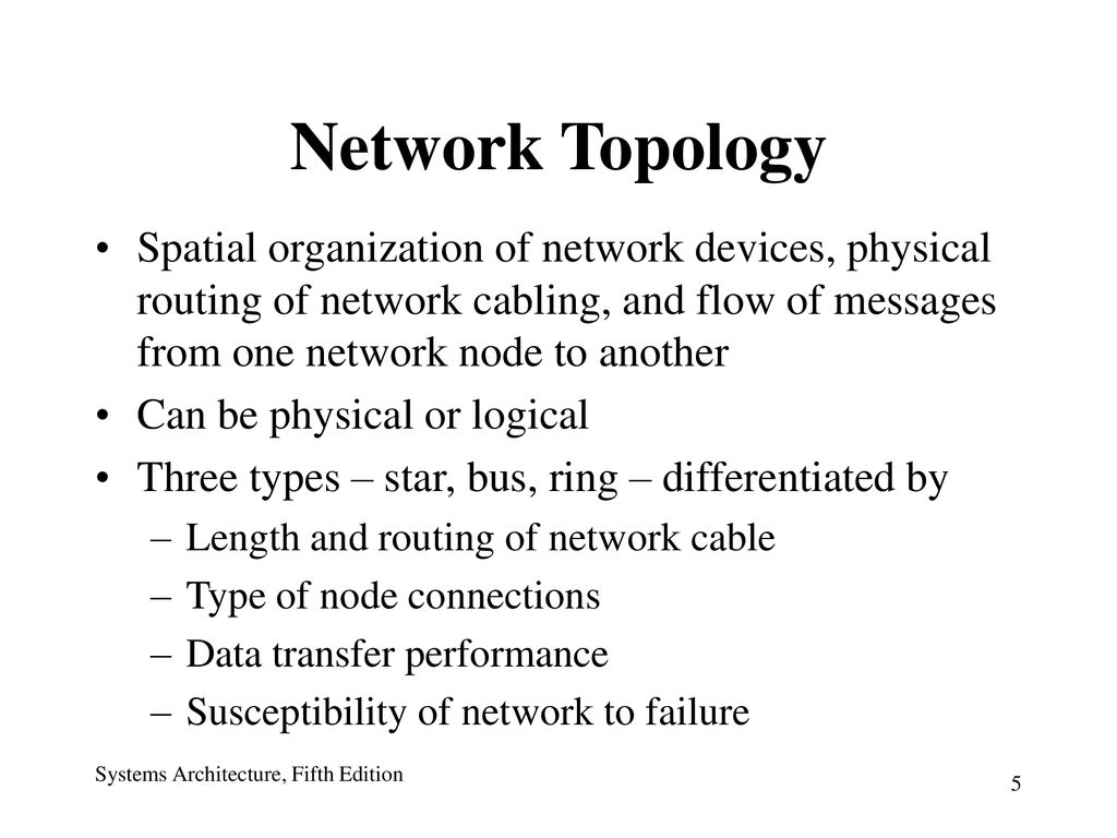 Chapter Goals Compare And Contrast Bus Ring Star Network Can Diagram 5 Topology